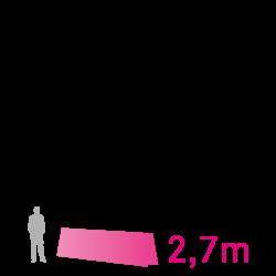 Tobblos Bifaces 2,5m